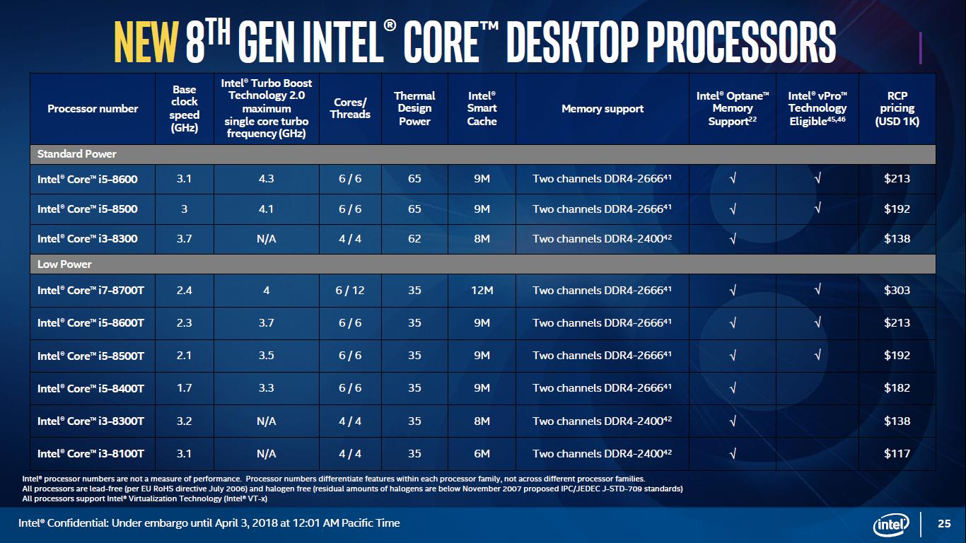 Intel 8th Gen Coffee Lake 2