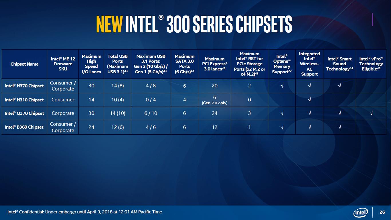 Intel 8th Gen Coffee Lake 3