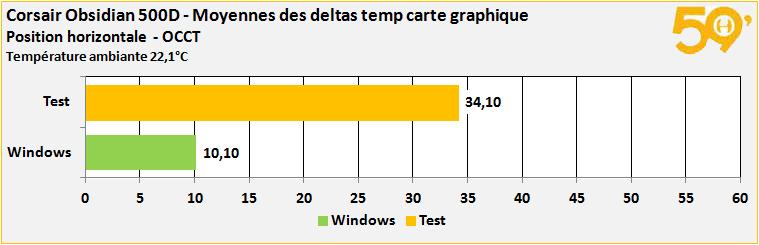 deltas tremp GPU h