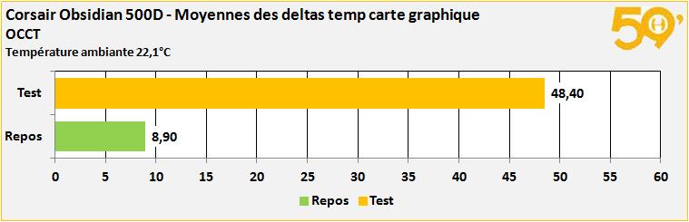 deltas tremp GPU1