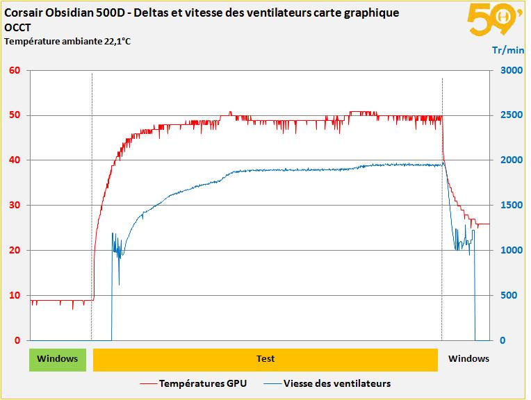 releves GPU V