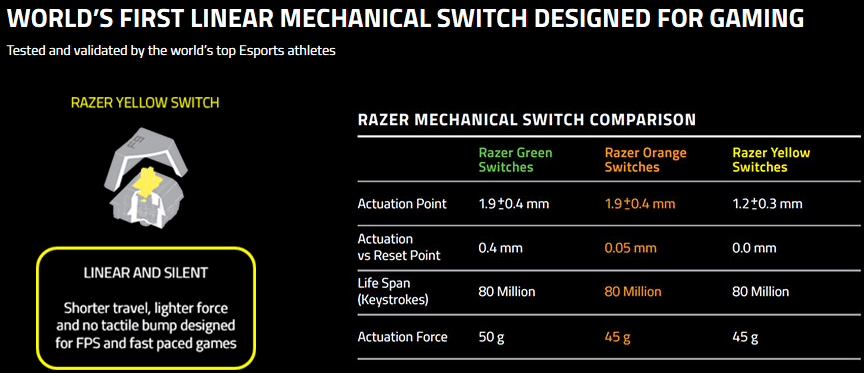 RazerSwitch 1