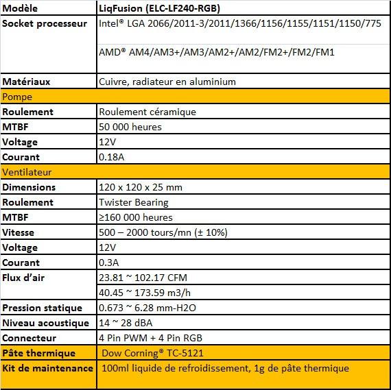 spec enermax liqfusion