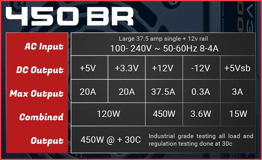 br psu power chart 450w LRG1