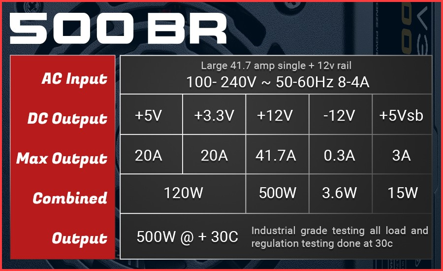 br psu power chart 500w LRG1