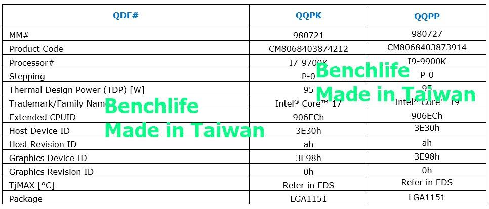 Intel Core i7 9700K et Core i9 9900K