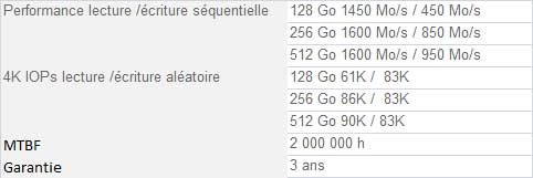 SSD PJ3280 1