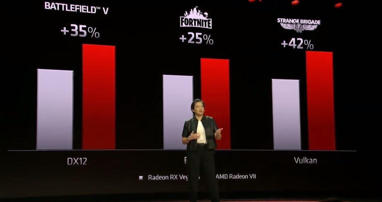 AMD Radeon VII 1