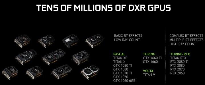 124052 nvidia gtx dxr 1s1