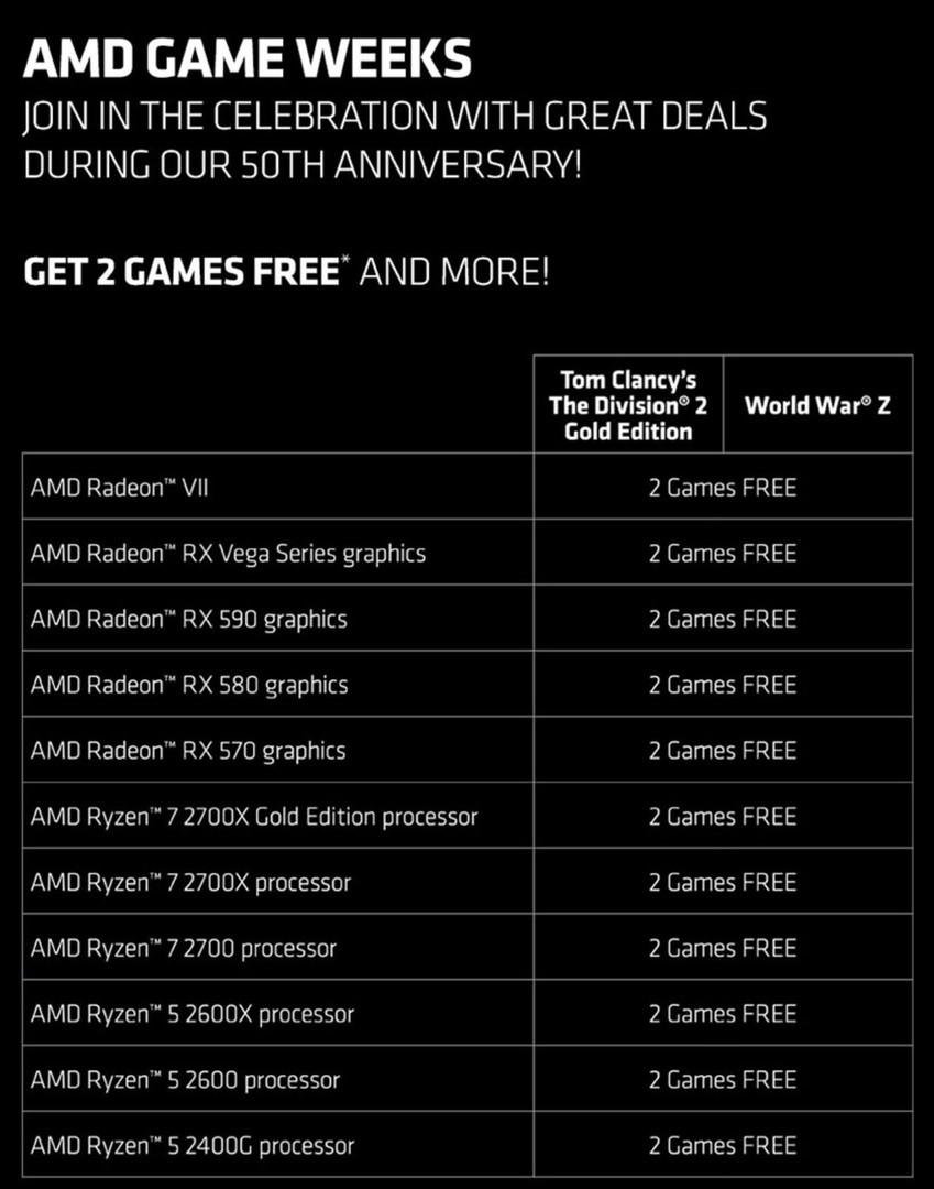 AMD Ryzen 7 Gold Edition 2700X 2