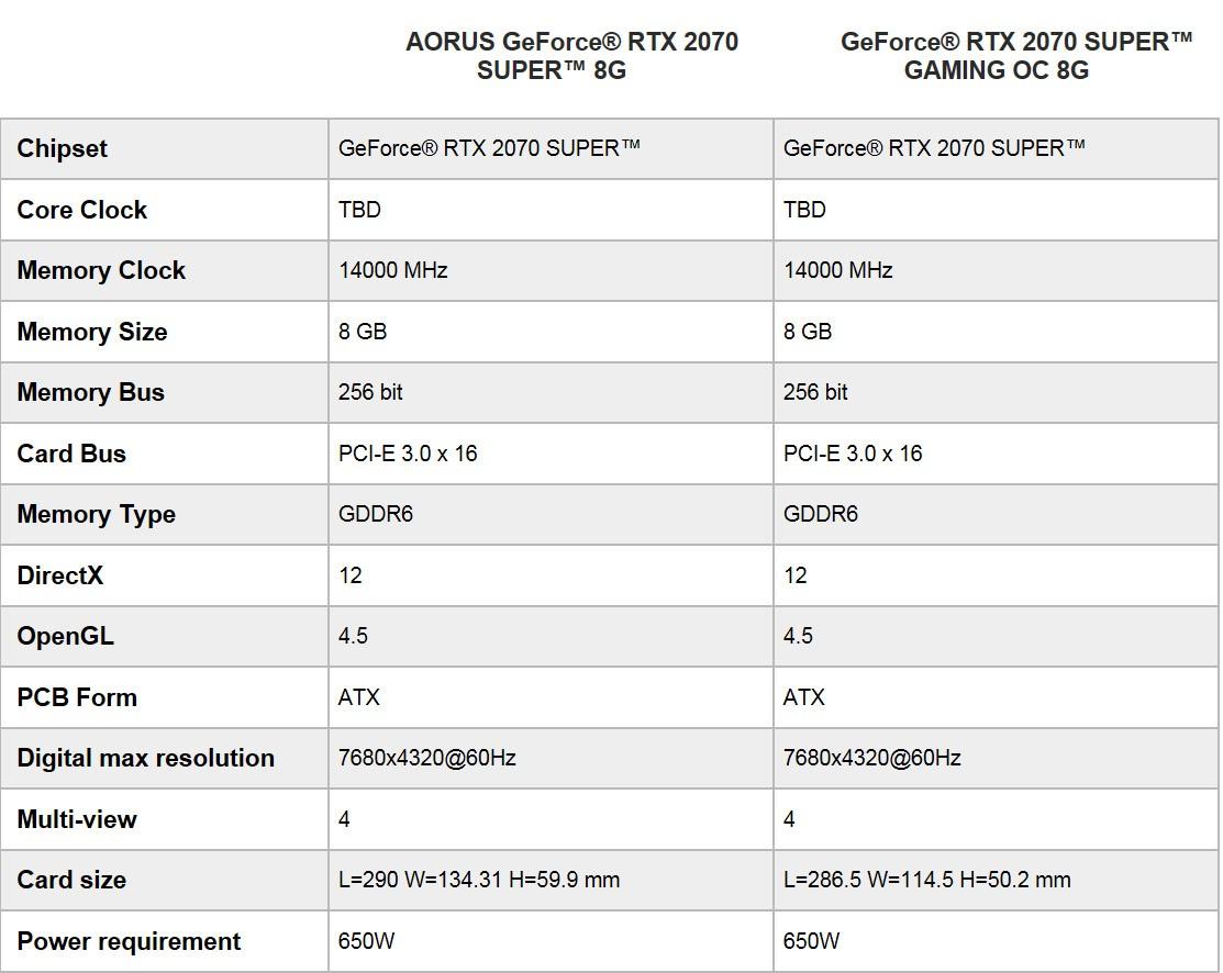 gigabyte RTX 2070 super