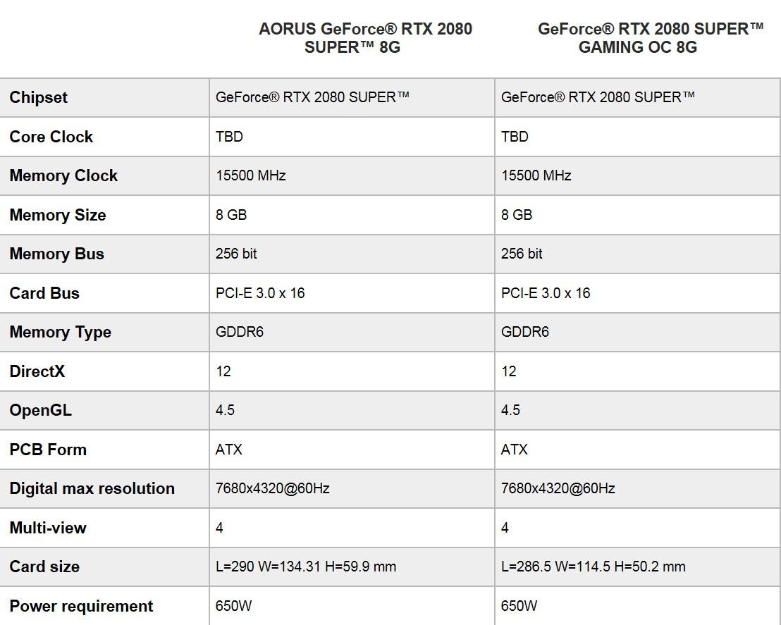 gigabyte RTX 2080 super
