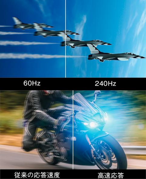 60hz vs 240hz