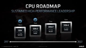 amd zen nouvelle generation processeur