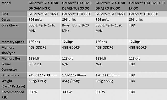 spc cgu gtx 1650 msi